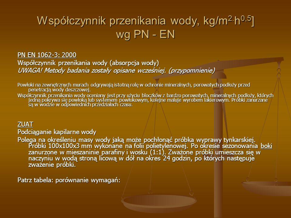 Współczynnik przenikania wody, kg/m2.h0,5] wg PN - EN